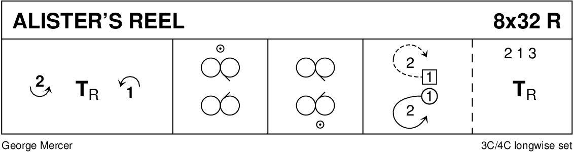Alister's Reel Keith Rose's Diagram