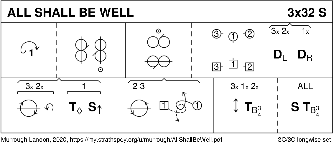 All Shall Be Well Keith Rose's Diagram