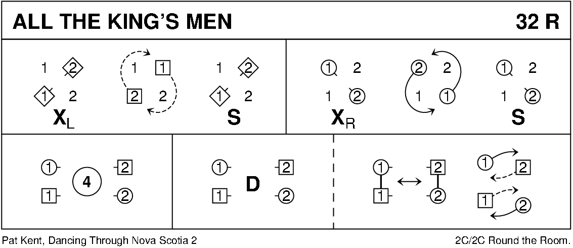All The King's Men Keith Rose's Diagram