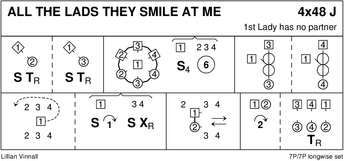 All The Lads They Smile At Me Keith Rose's Diagram