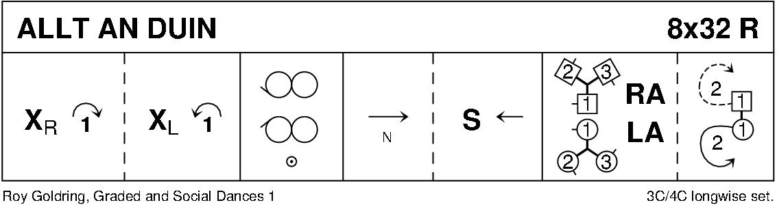 Allt An Duin Keith Rose's Diagram