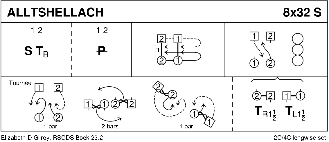 Alltshellach Keith Rose's Diagram