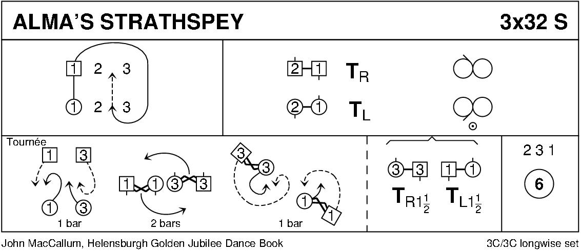 Alma's Strathspey Keith Rose's Diagram