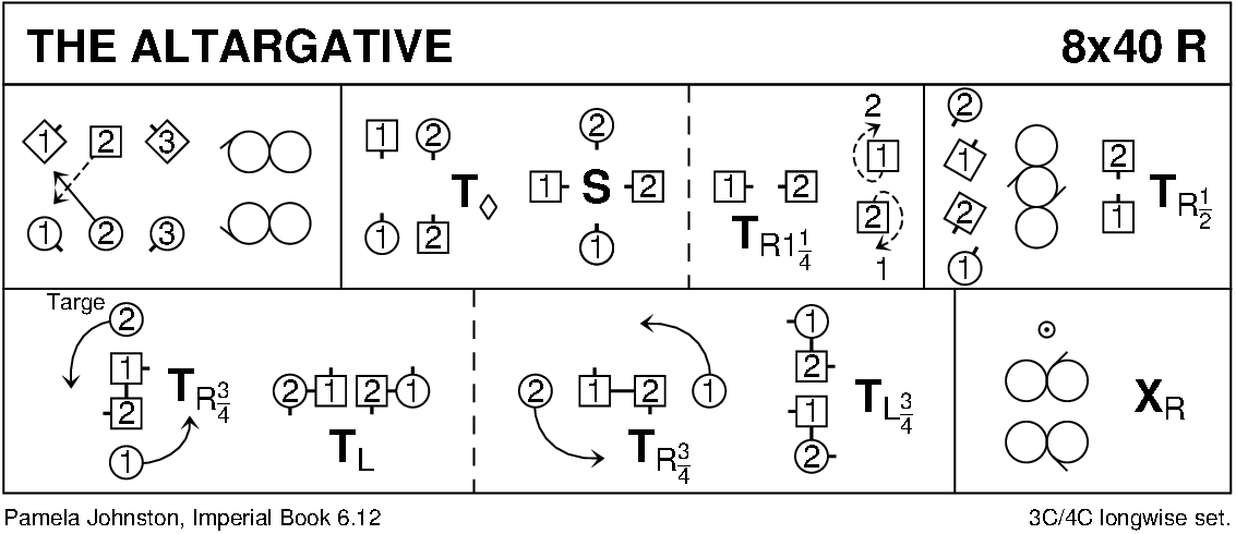 The Altargative Keith Rose's Diagram