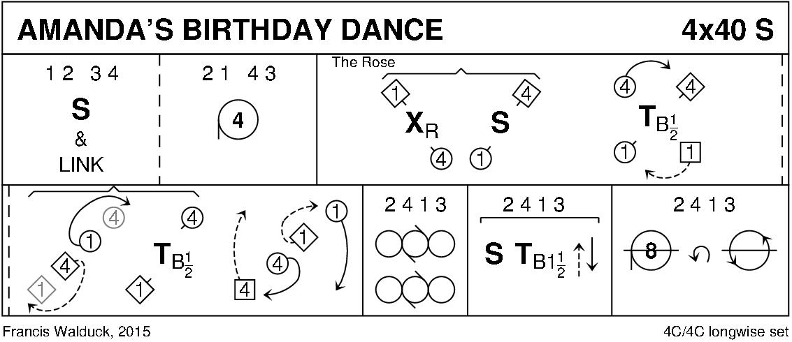 Amanda's Birthday Dance Keith Rose's Diagram
