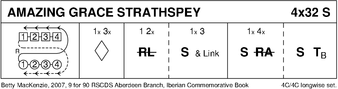 Amazing Grace Strathspey Keith Rose's Diagram