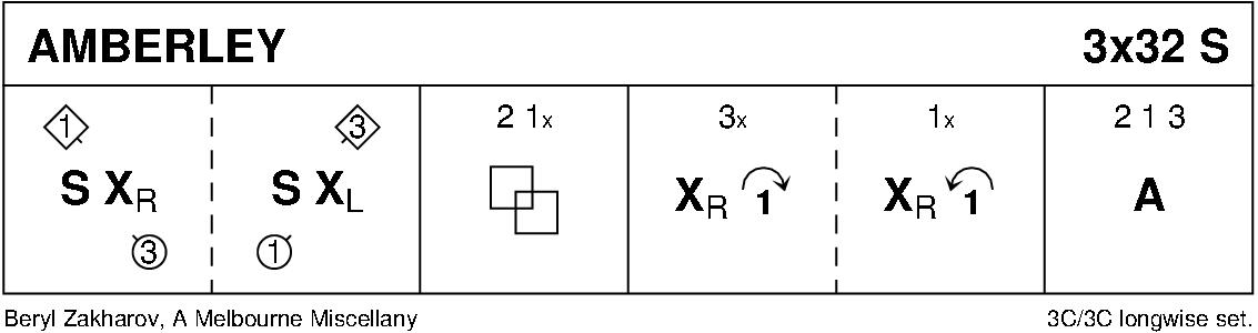 Amberley Keith Rose's Diagram