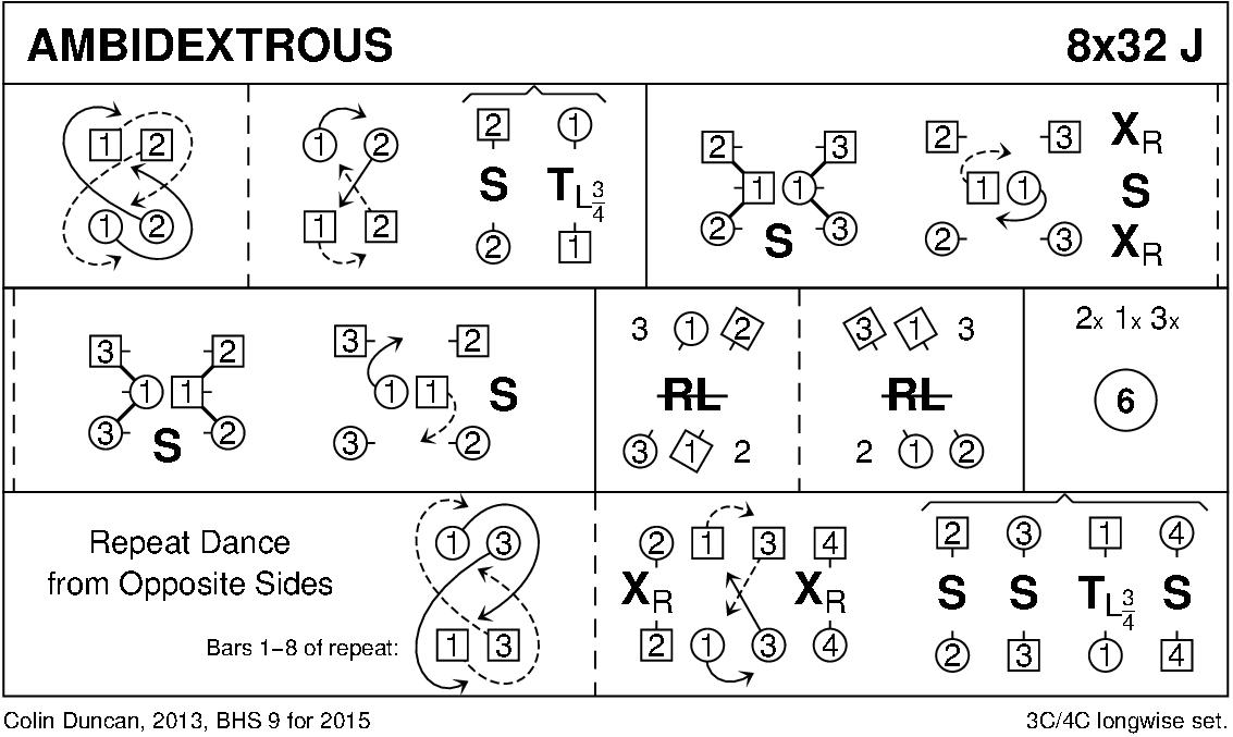 Ambidextrous Keith Rose's Diagram