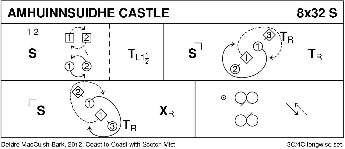 Amhuinnsuidhe Castle Keith Rose's Diagram