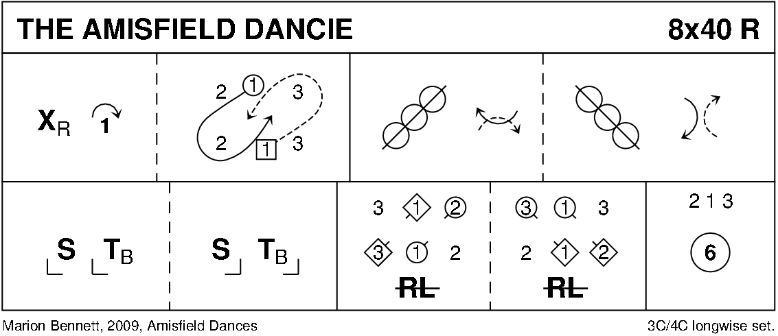 The Amisfield Dancie Keith Rose's Diagram