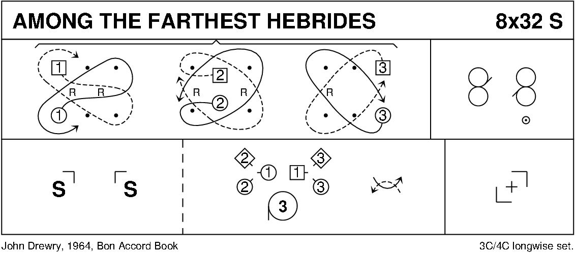 Among The Farthest Hebrides Keith Rose's Diagram