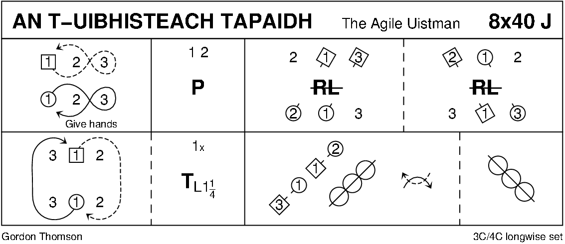 An T-Uibhisteach Tapaidh (The Agile Uistman) Keith Rose's Diagram