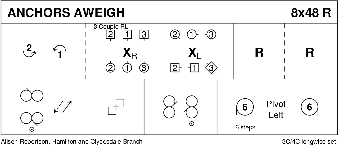Anchors Aweigh Keith Rose's Diagram