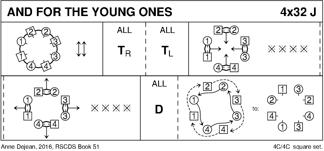 And For The Young Ones Keith Rose's Diagram