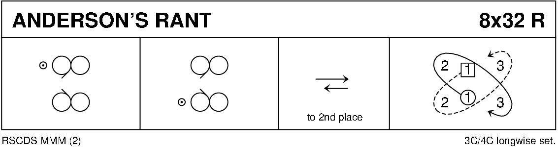 Anderson's Rant Keith Rose's Diagram