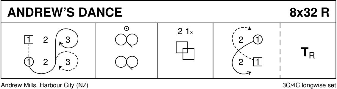 Andrew's Dance Keith Rose's Diagram