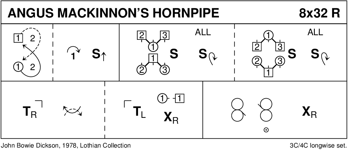 Angus MacKinnon's Hornpipe Keith Rose's Diagram