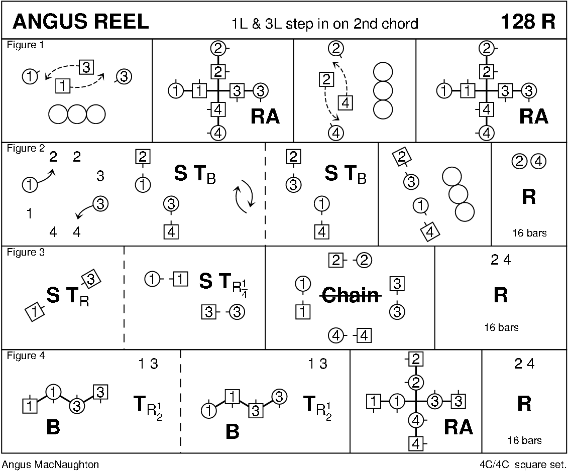 The Angus Reel Keith Rose's Diagram
