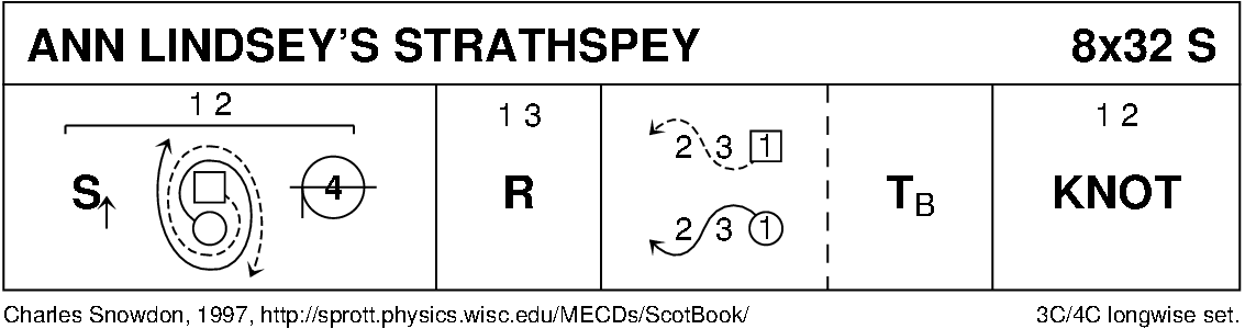 Ann Lindsey's Strathspey Keith Rose's Diagram