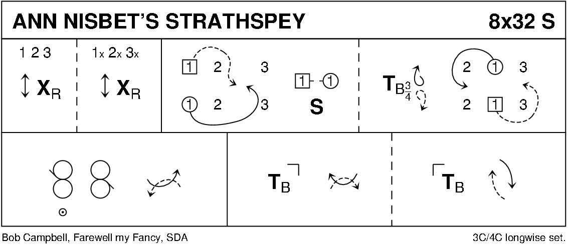Ann Nisbet's Strathspey Keith Rose's Diagram