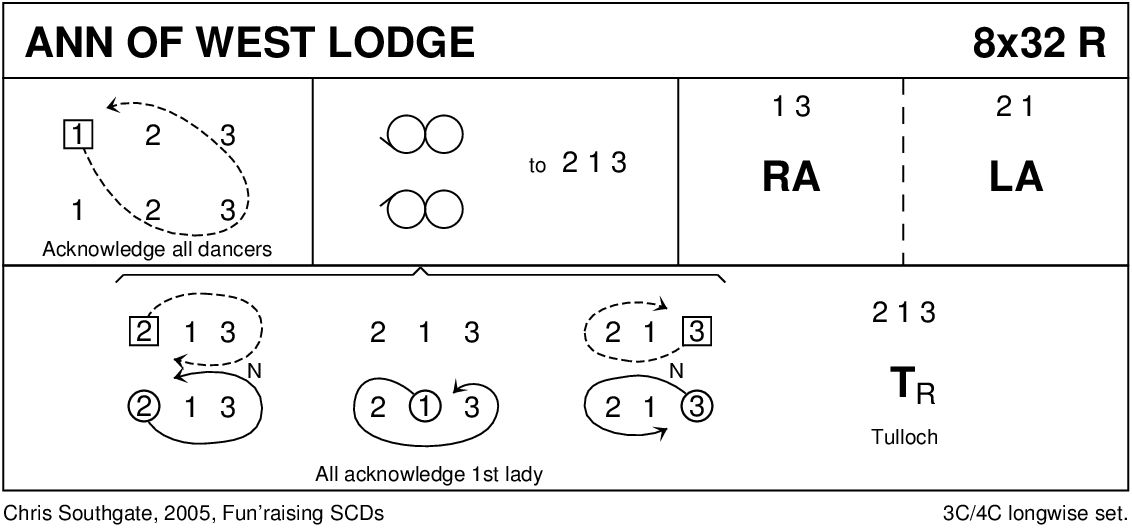 Ann Of West Lodge Keith Rose's Diagram