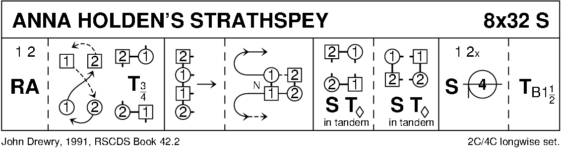 Anna Holden's Strathspey Keith Rose's Diagram