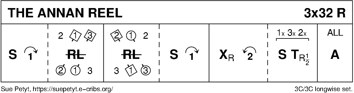 The Annan Reel Keith Rose's Diagram