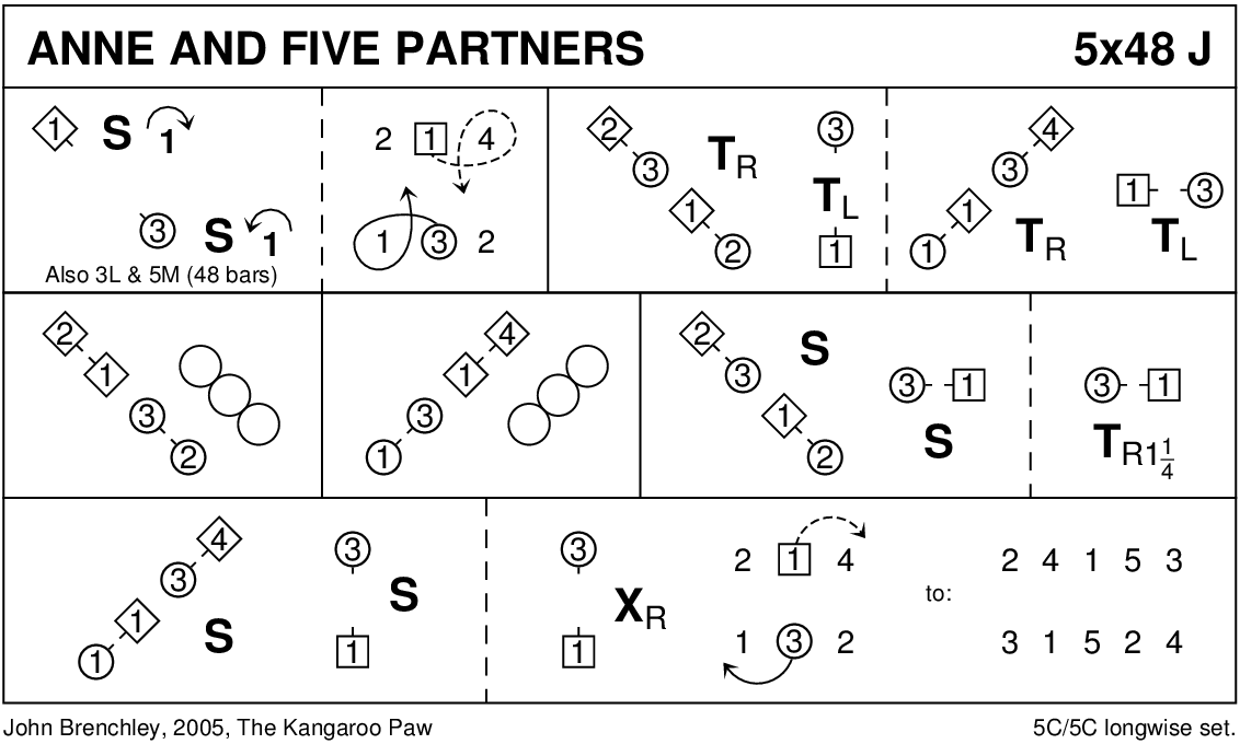 Anne And Five Partners Keith Rose's Diagram