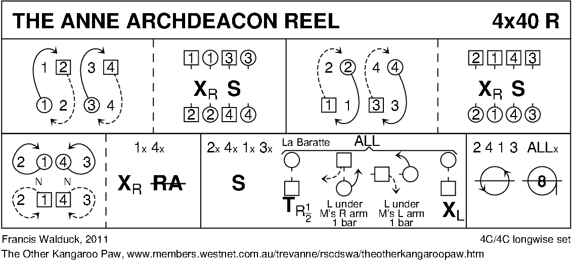 The Anne Archdeacon Reel Keith Rose's Diagram