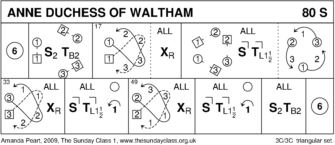 Anne Duchess Of Waltham Keith Rose's Diagram