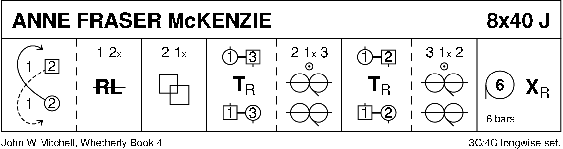 Anne Fraser McKenzie Keith Rose's Diagram