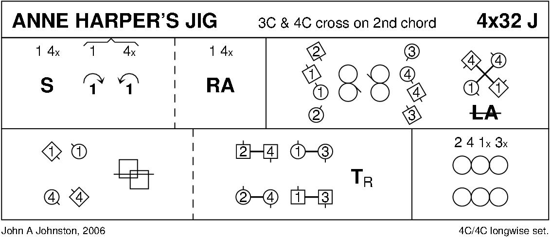 Anne Harper's Jig Keith Rose's Diagram