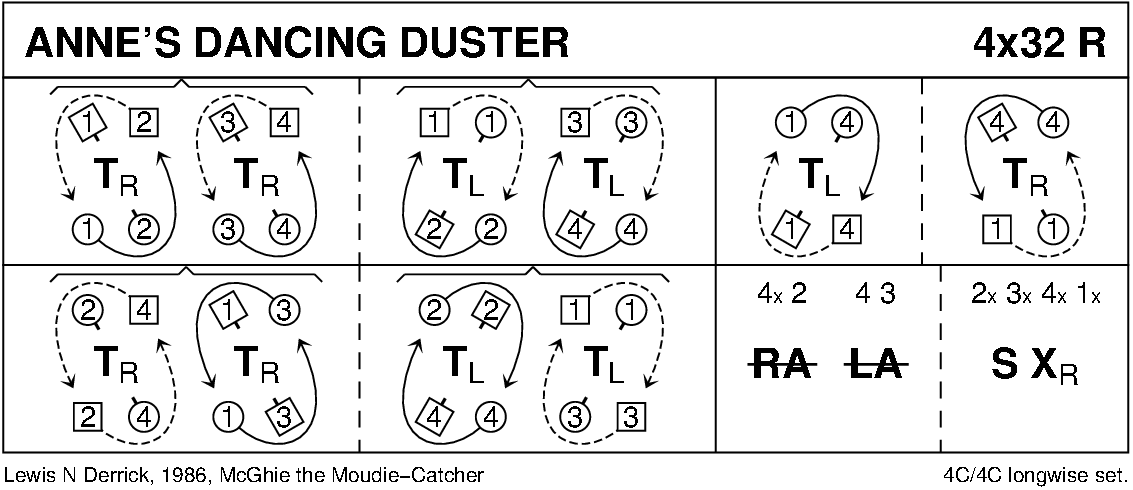 Anne's Dancing Duster Keith Rose's Diagram