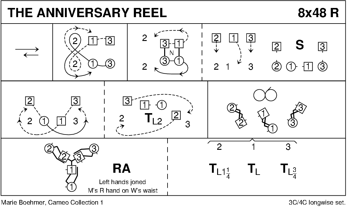 The Anniversary Reel (Boehmer) Keith Rose's Diagram