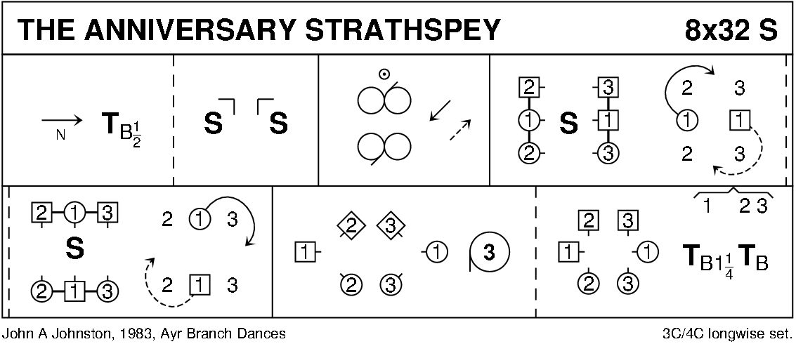 The Anniversary Strathspey (Johnston) Keith Rose's Diagram