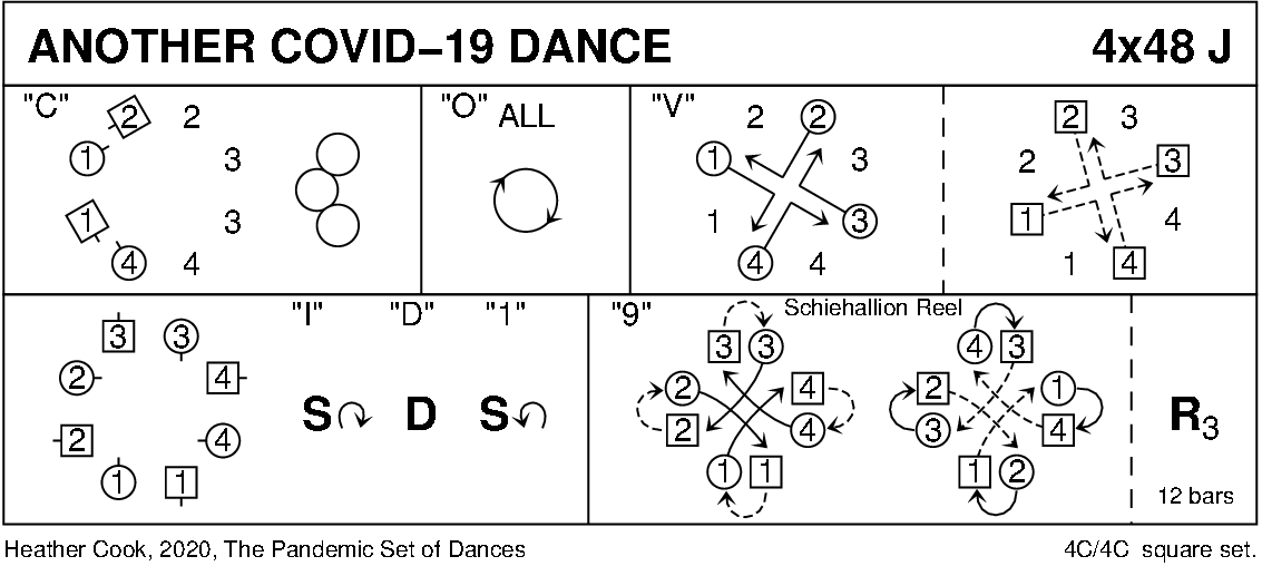 Another Covid-19 Dance Keith Rose's Diagram