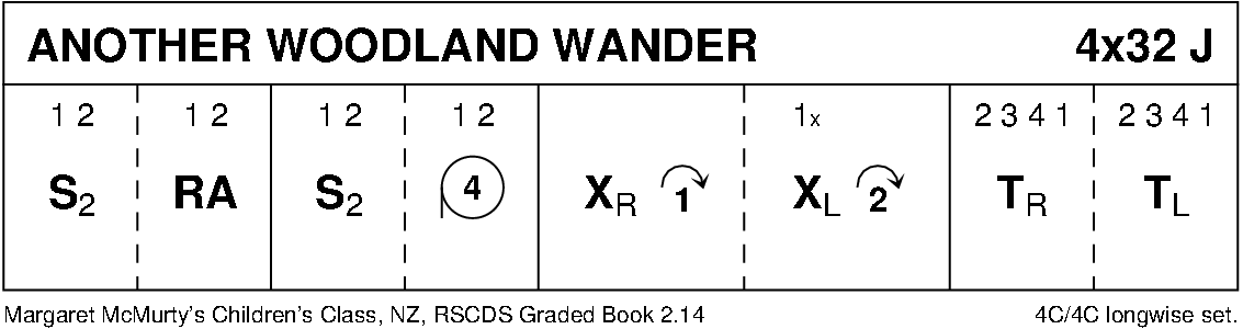 Another Woodland Wander Keith Rose's Diagram