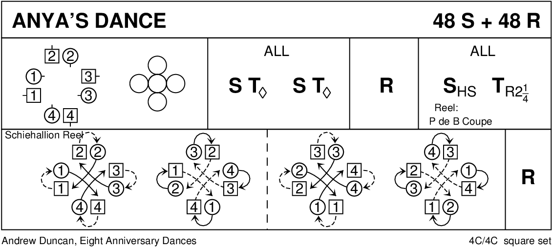 Anya's Dance Keith Rose's Diagram