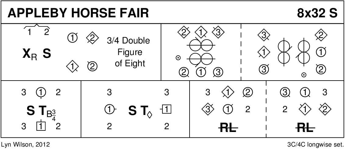 Appleby Horse Fair Keith Rose's Diagram