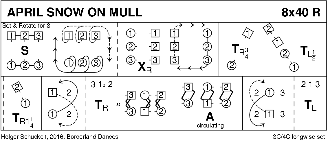 April Snow On Mull Keith Rose's Diagram
