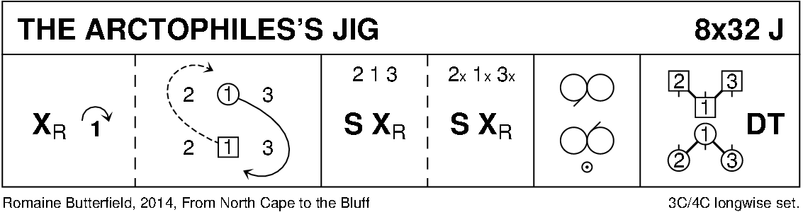 The Arctophiles's Jig Keith Rose's Diagram