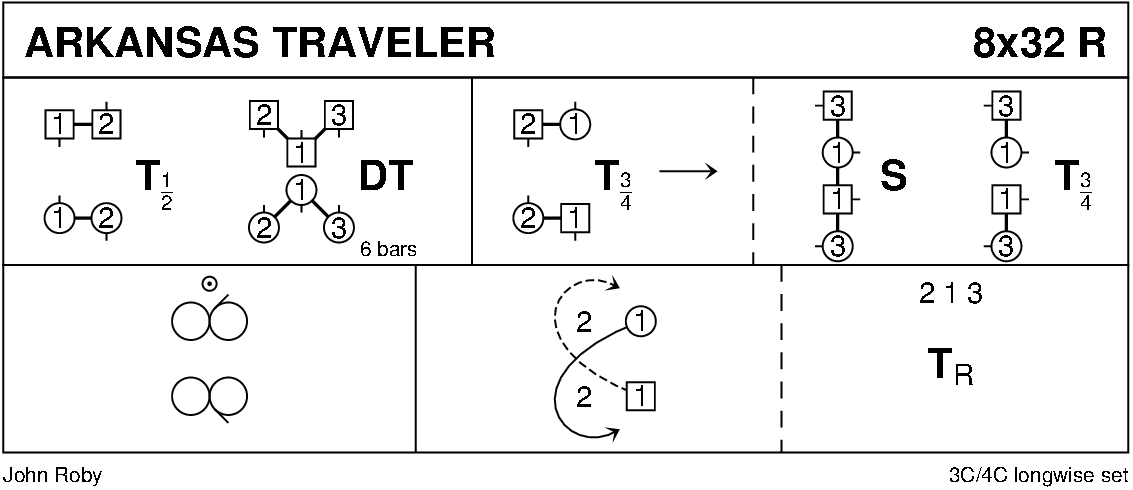 Arkansas Traveler Keith Rose's Diagram