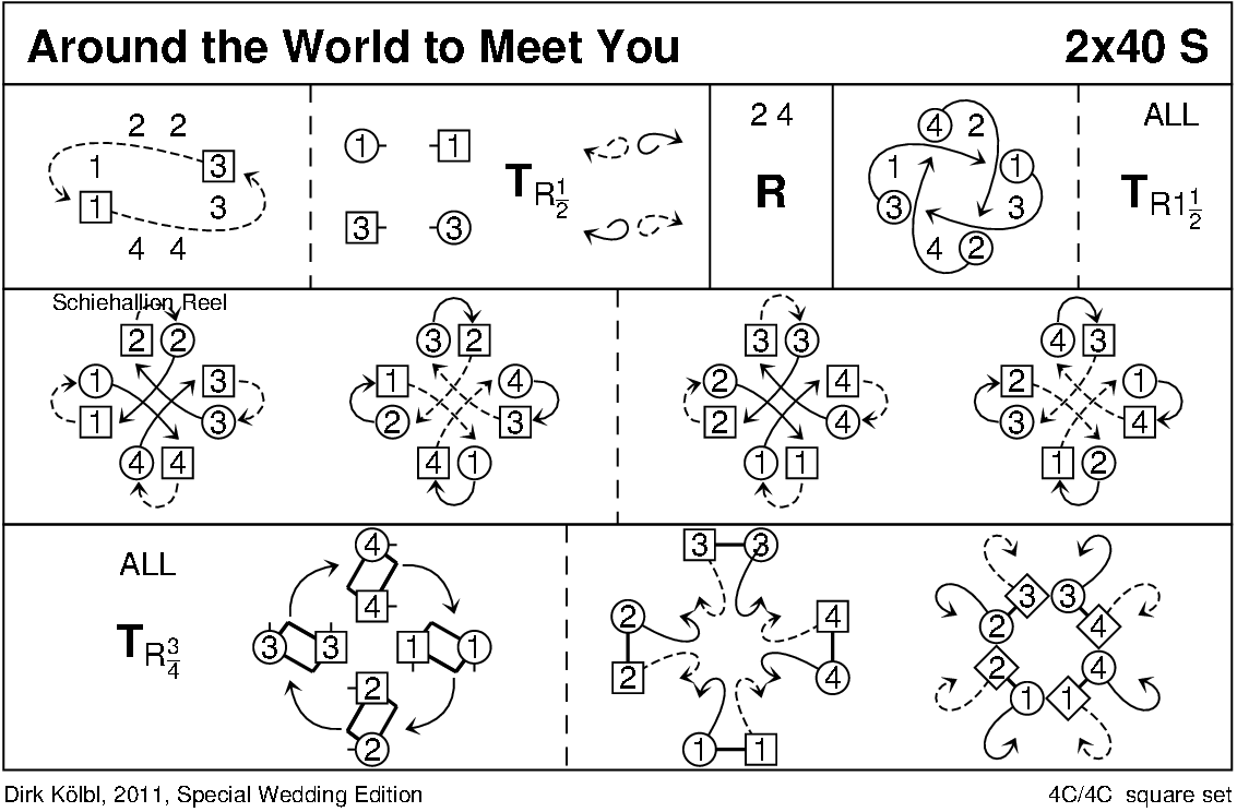Around The World To Meet You Keith Rose's Diagram
