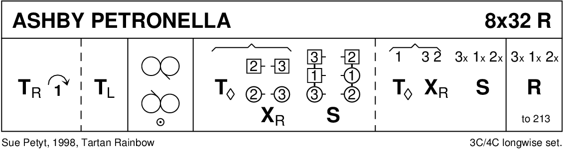Ashby Petronella Keith Rose's Diagram