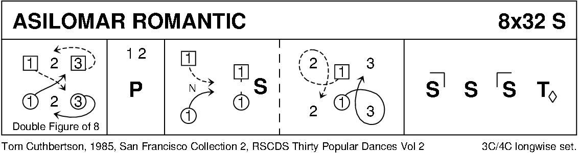 Asilomar Romantic Keith Rose's Diagram