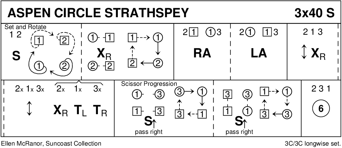 The Aspen Circle Strathspey Keith Rose's Diagram