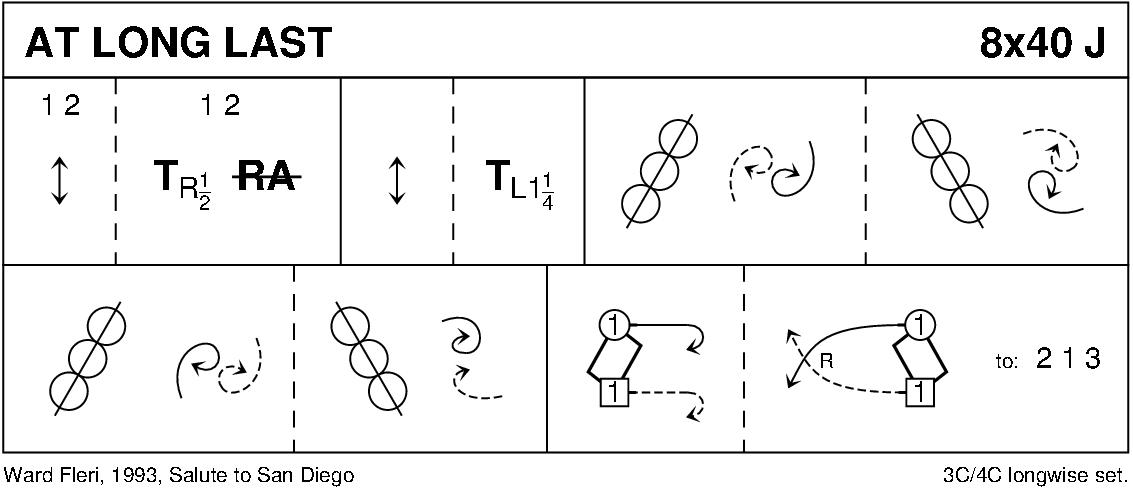 At Long Last Keith Rose's Diagram
