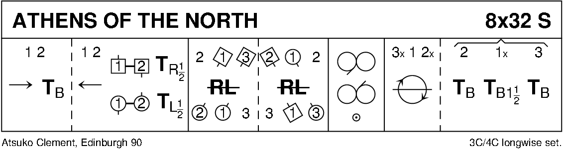 Athens Of The North Keith Rose's Diagram