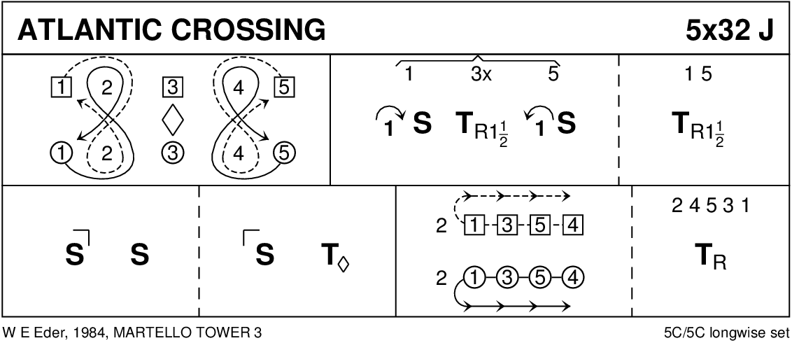Atlantic Crossing Keith Rose's Diagram