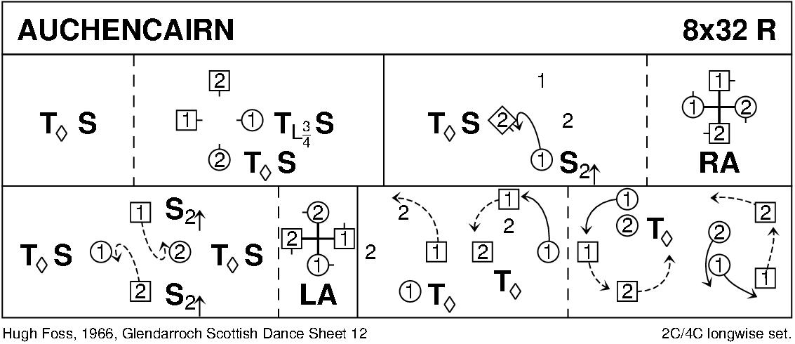Auchencairn (Foss) Keith Rose's Diagram